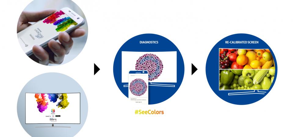 Samsung lansează la nivel global aplicația SeeColors pentru QLED TV  pentru a ajuta persoanele cu Deficiențe de Percepție a Culorilor (CVD)