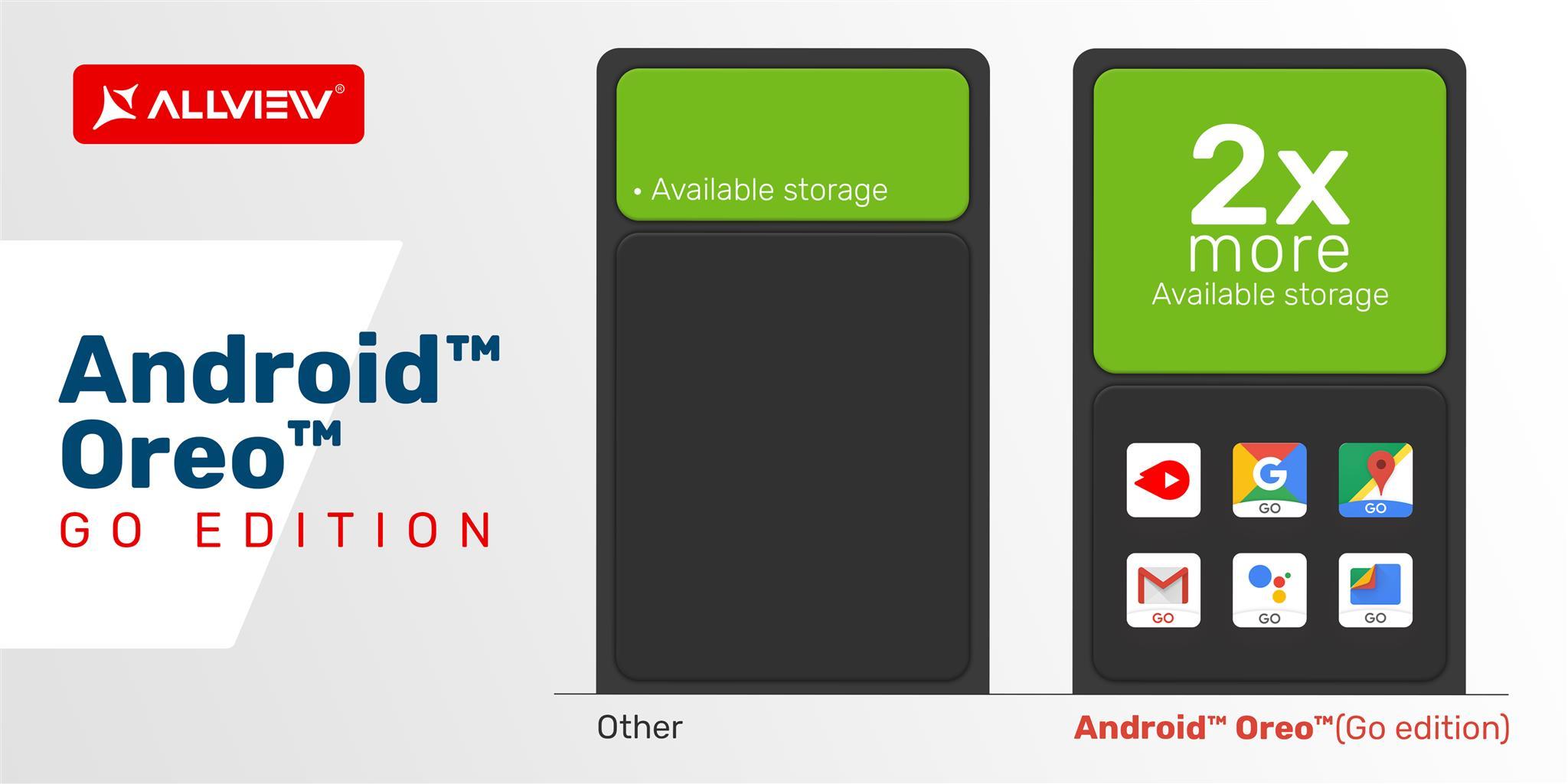 Allview lansează în curând primul telefon cu Android Go