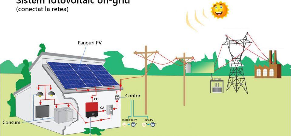 Sporeste randamentul energetic folosind energia on grid